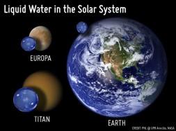Satélites de Júpiter e Saturno e a Terra