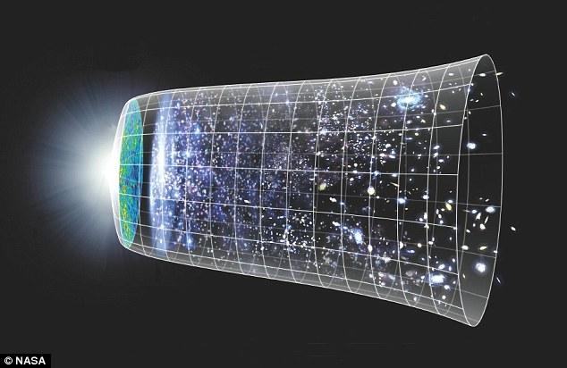 """Cientistas dizem que o Big Bang criou um """"universo espelho"""" onde o tempo se move para trás"""