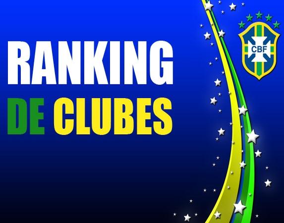 Cruzeiro lidera o Ranking Nacional de Clubes 2015