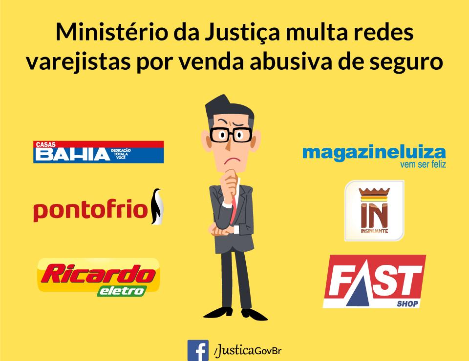 Ministério da Justiça multa redes varejistas em R$ 28 milhões por venda abusiva de seguros