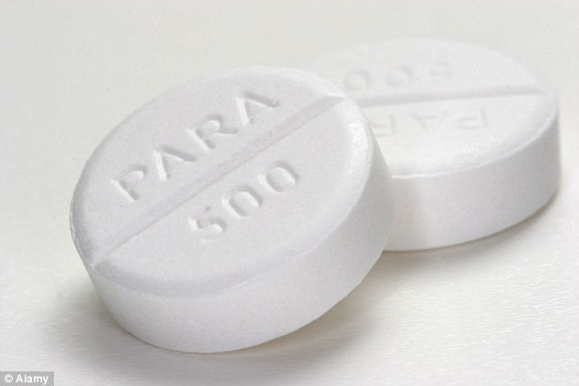 Novo estudo afirma que uso diário do paracetamol pode causar ataque cardíaco