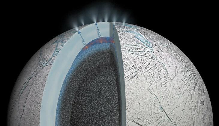Cientistas encontram evidências de que o mar oculto da lua de Saturno poderia abrigar vida