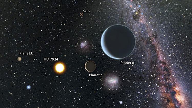 """Astrônomos descobrem três """"super-Terras"""" muito perto do nosso planeta"""