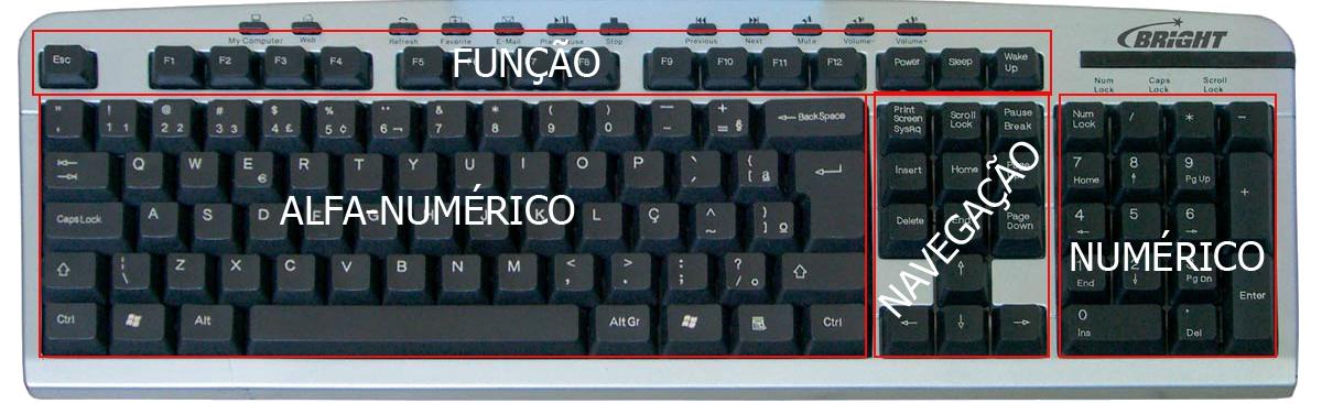 Saiba por que os teclados não estão em ordem alfabética
