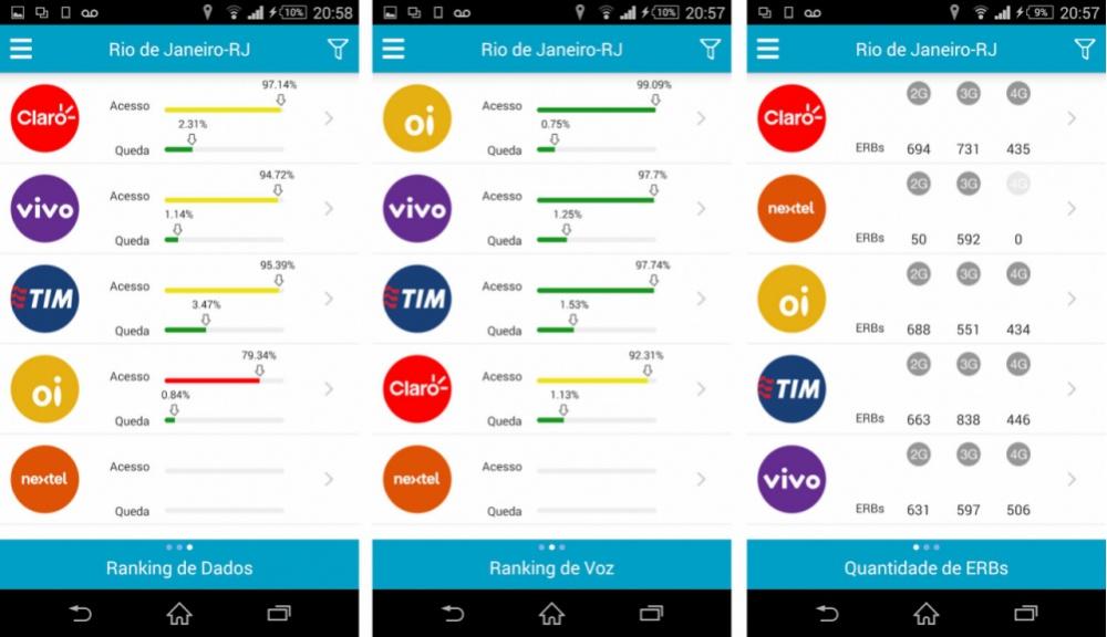 Aplicativo da Anatel começa a registrar problemas do consumidor com celulares
