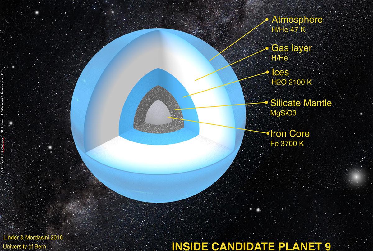 """""""Planeta Nove"""": astrofísicos detalham estrutura e propriedades físicas do gigante gelado"""