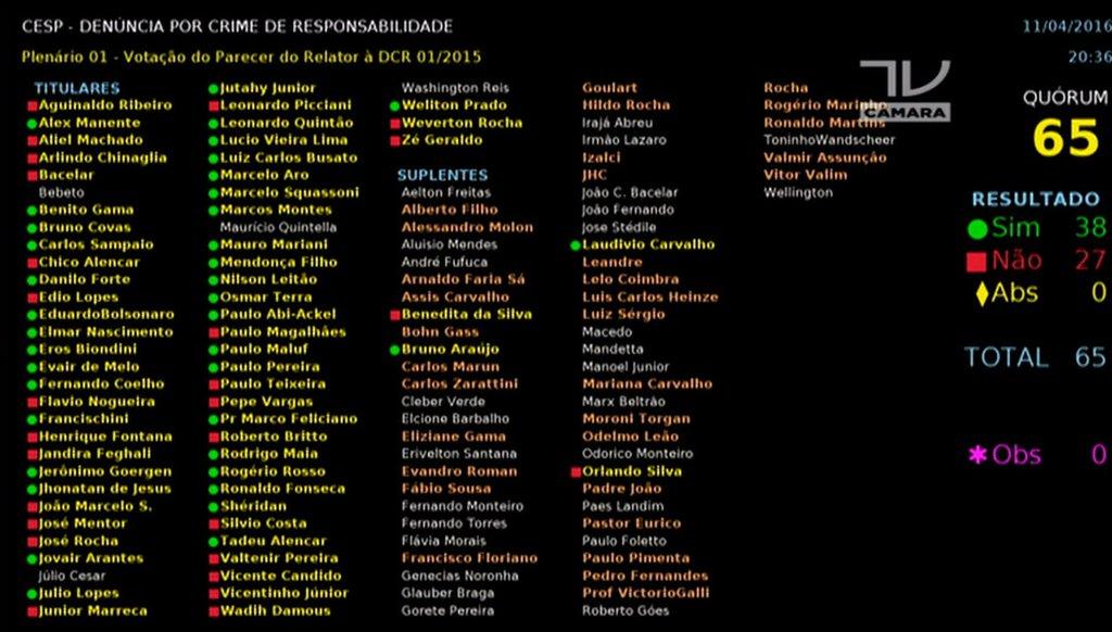 votação_impeachment