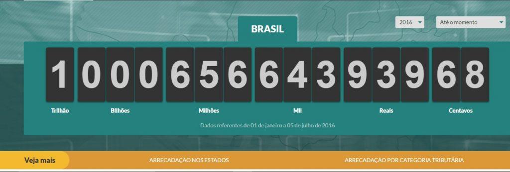 Impostômetro ultrapassa R$ 1 trilhão nesta terça-feira (5)