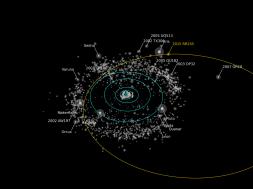 novo planeta anao 2015 RR245