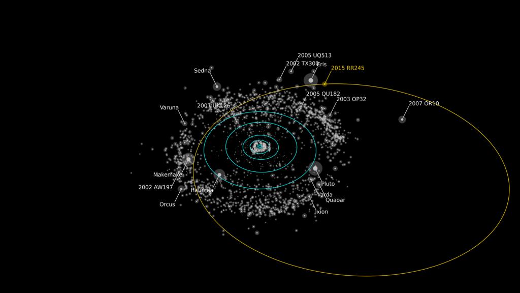 Cientistas descobrem novo planeta anão no sistema solar