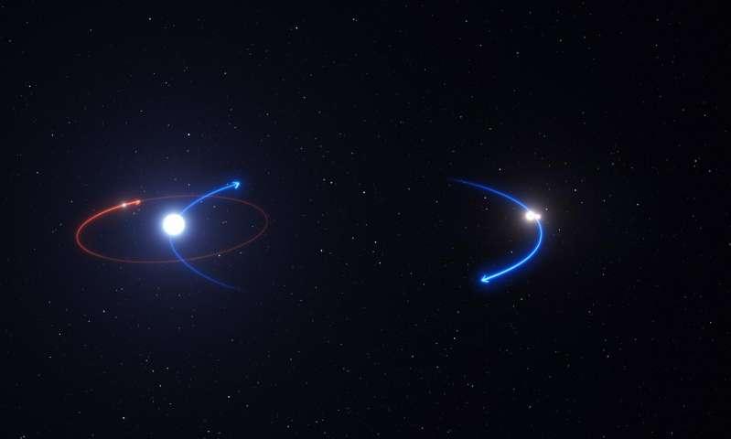 Astrônomos encontram planeta com três sóis