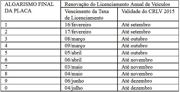calendário_detran