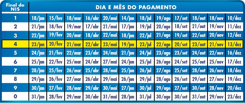 Confira o calendário de pagamentos do Bolsa Família 2019
