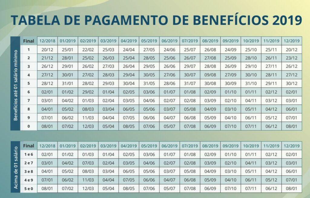 Calendário de pagamentos do INSS em 2019