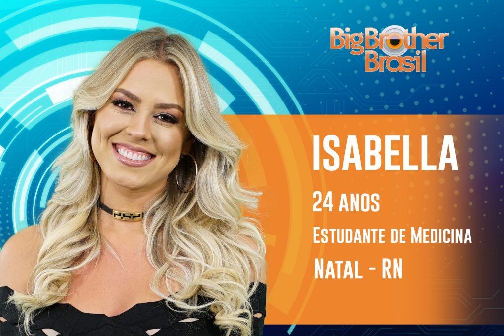 Conheça Isabella Cecchi a ex miss-Natal que foi confirmada no BBB19
