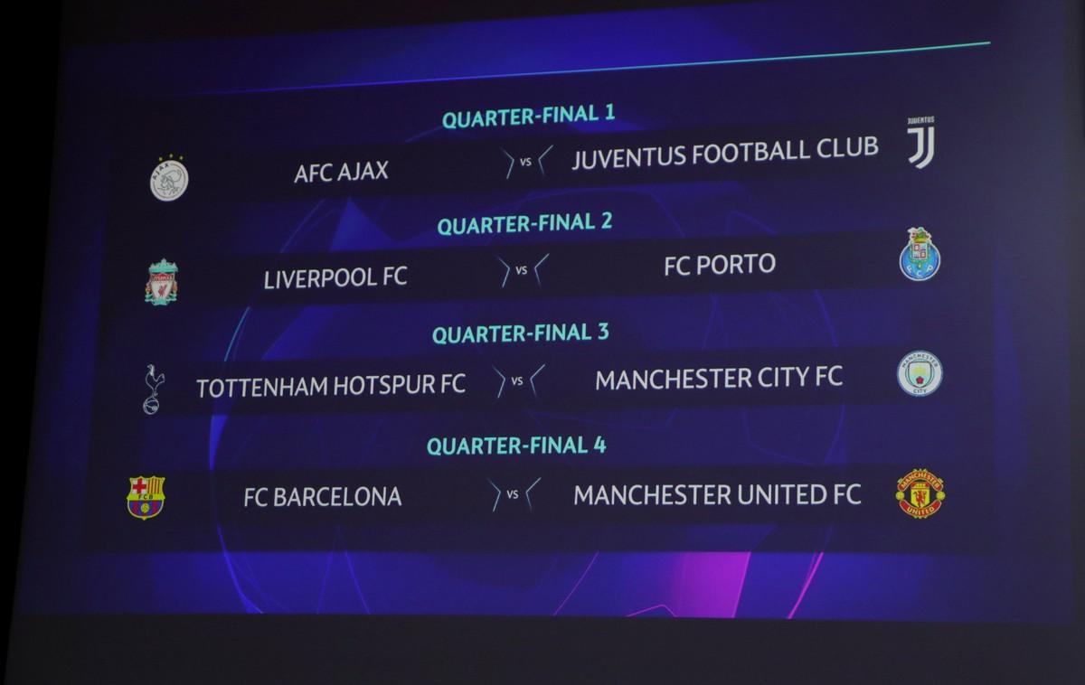 UEFA define confrontos das quartas da Liga dos Campeões 2019