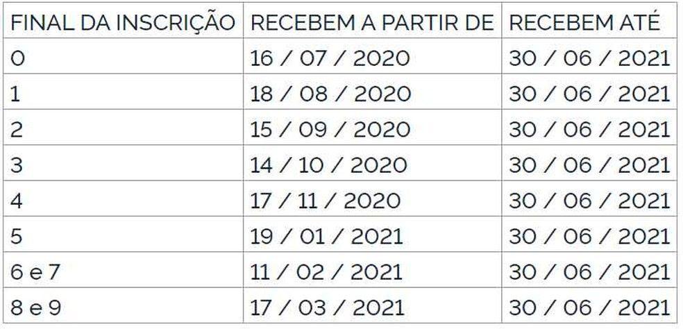 PASEP 2020 2021