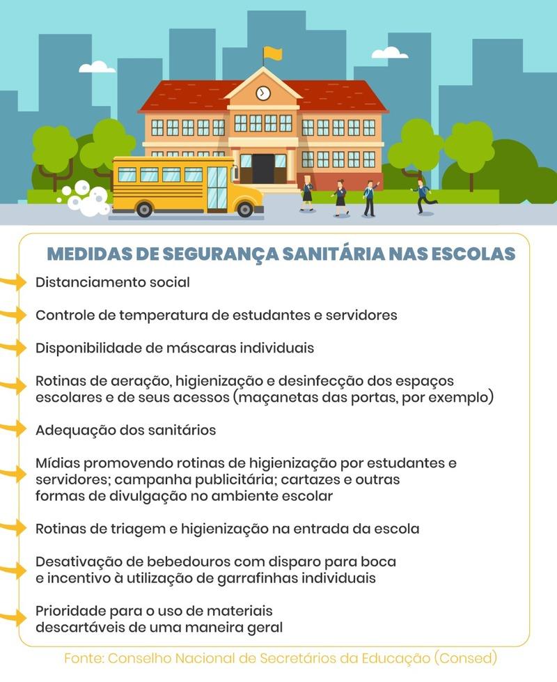 Retorno às aulas presenciais Consed lança documento com instruções nacionais