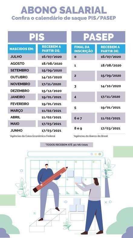 calendario abono salarial pis pasep 2020 2021