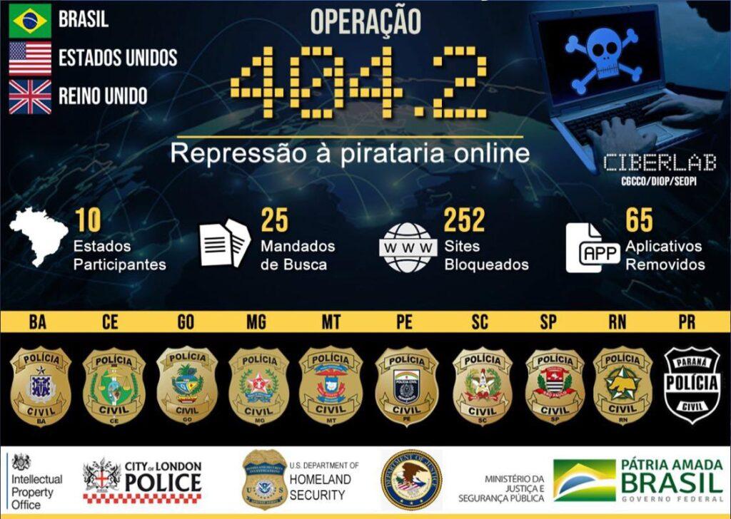 Operação combate fraudes em TVs por assinatura e serviços de streamings no RN